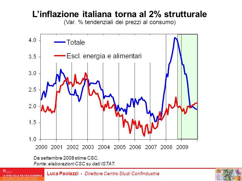 L'inflazione italiana torna al 2% strutturale