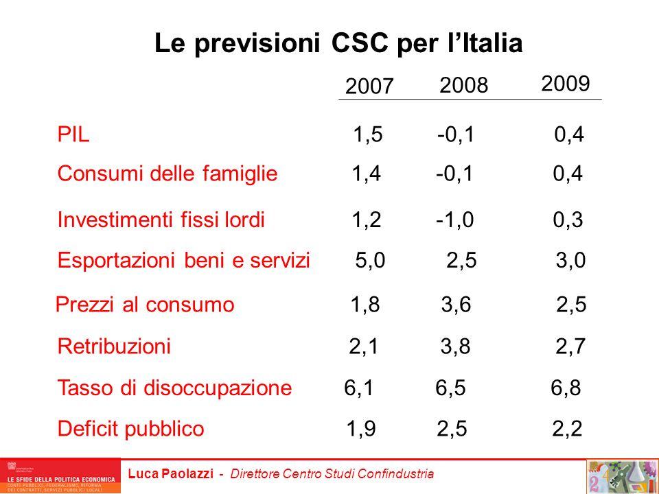 Le previsioni CSC per l'Italia