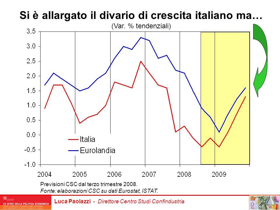 Si è allargato il divario di crescita italiano ma…
