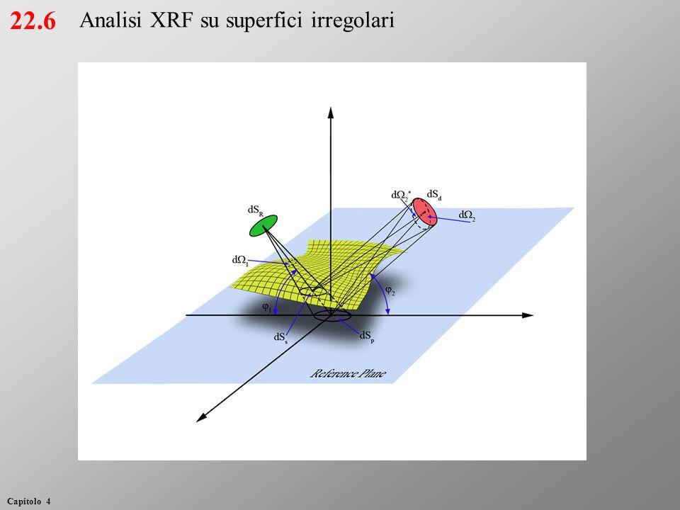 22.6 Analisi XRF su superfici irregolari