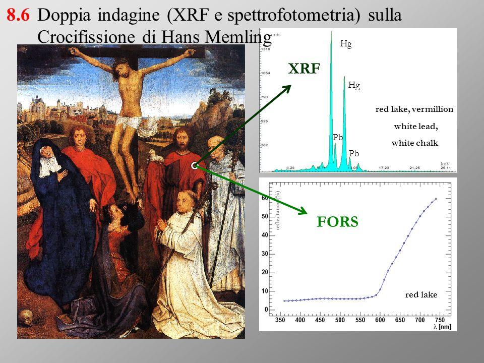 8.6 Doppia indagine (XRF e spettrofotometria) sulla Crocifissione di Hans Memling. red lake, vermillion.