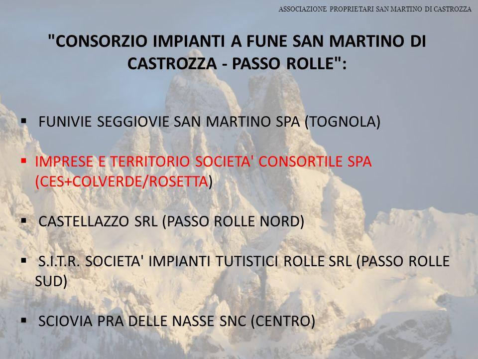 CONSORZIO IMPIANTI A FUNE SAN MARTINO DI CASTROZZA - PASSO ROLLE :