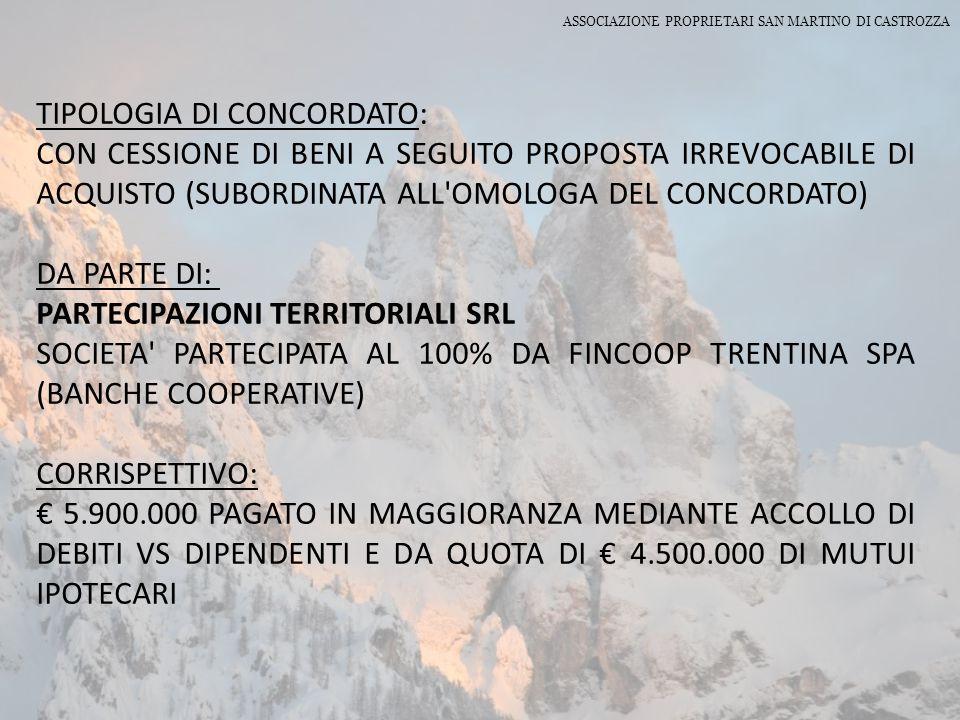 TIPOLOGIA DI CONCORDATO: