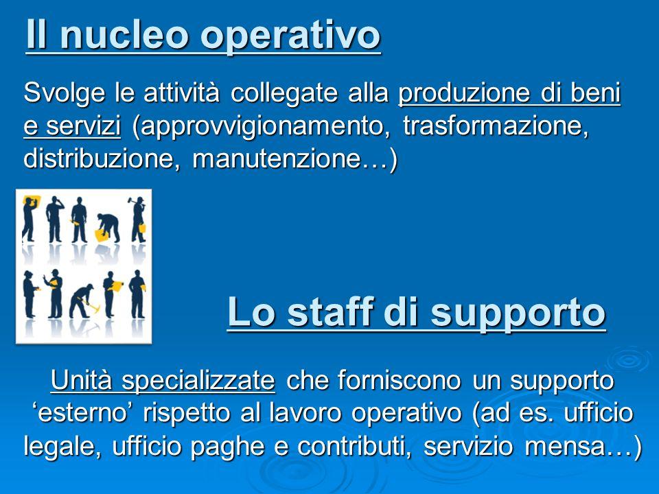 Il nucleo operativo Lo staff di supporto