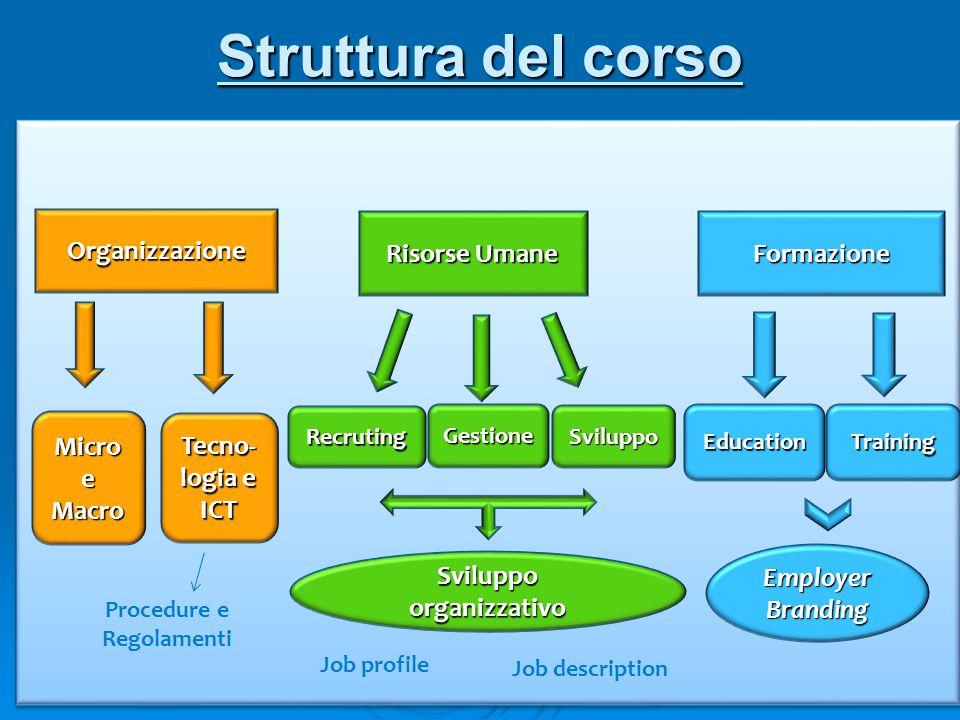 Sviluppo organizzativo Procedure e Regolamenti