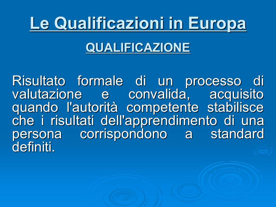 Le Qualificazioni in Europa