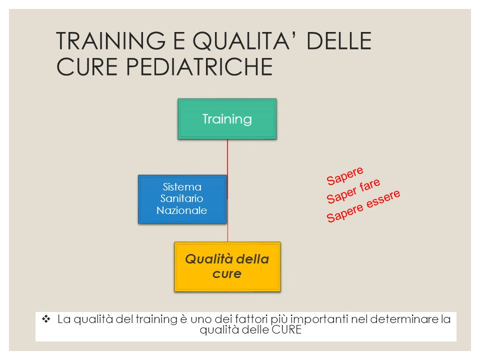 TRAINING E QUALITA' DELLE CURE PEDIATRICHE
