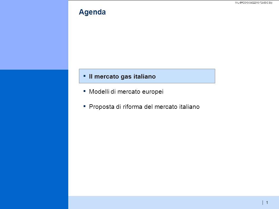 Agenda Il mercato gas italiano Modelli di mercato europei