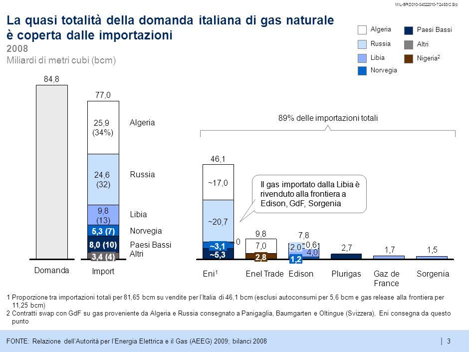 t MIL-BRD010-04022010-72483/CSlp. La quasi totalità della domanda italiana di gas naturale è coperta dalle importazioni.