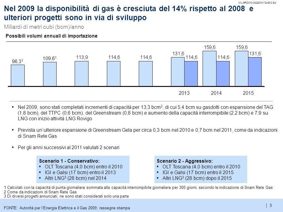 5Nel 2009 la disponibilità di gas è cresciuta del 14% rispetto al 2008 e ulteriori progetti sono in via di sviluppo.