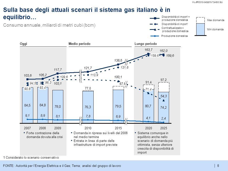 2 MIL-BRD010-04022010-72483/CSlp. Sulla base degli attuali scenari il sistema gas italiano è in equilibrio…