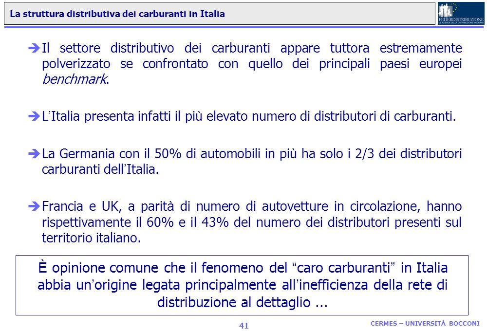 La struttura distributiva dei carburanti in Italia
