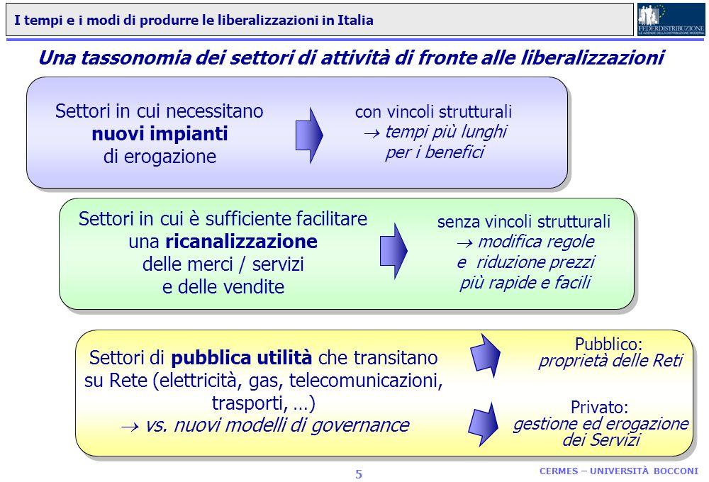 I tempi e i modi di produrre le liberalizzazioni in Italia