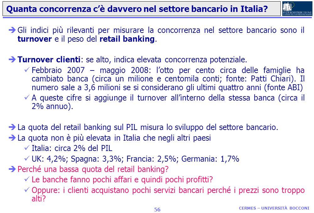 Quanta concorrenza c'è davvero nel settore bancario in Italia