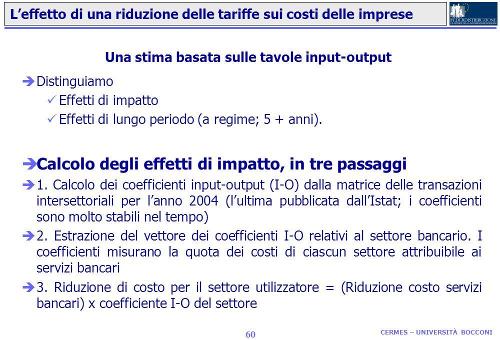 L'effetto di una riduzione delle tariffe sui costi delle imprese