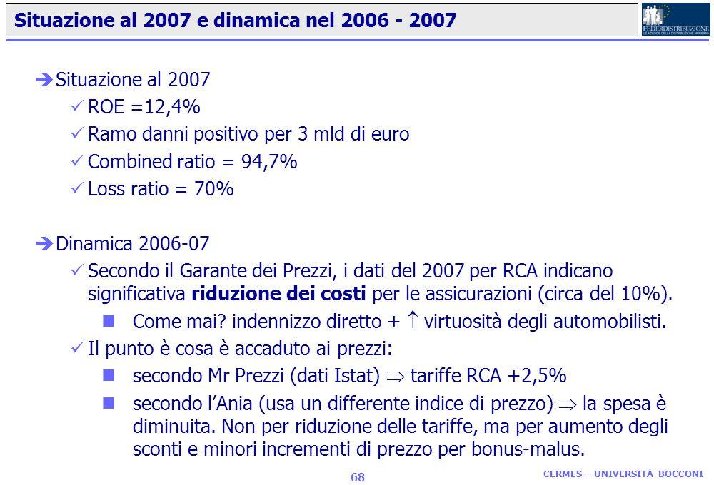 Situazione al 2007 e dinamica nel 2006 - 2007