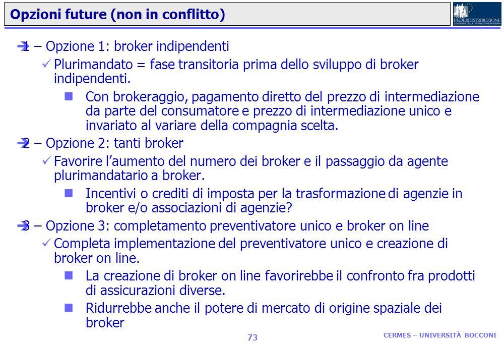 Opzioni future (non in conflitto)