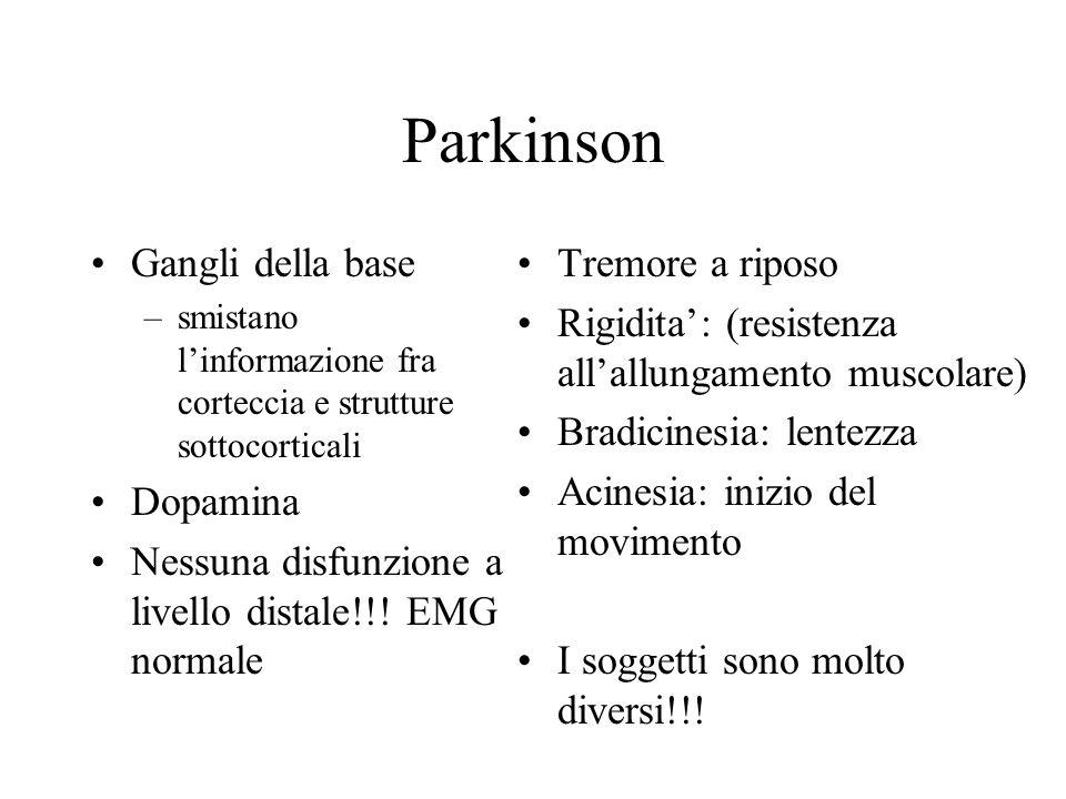 Parkinson Gangli della base Dopamina