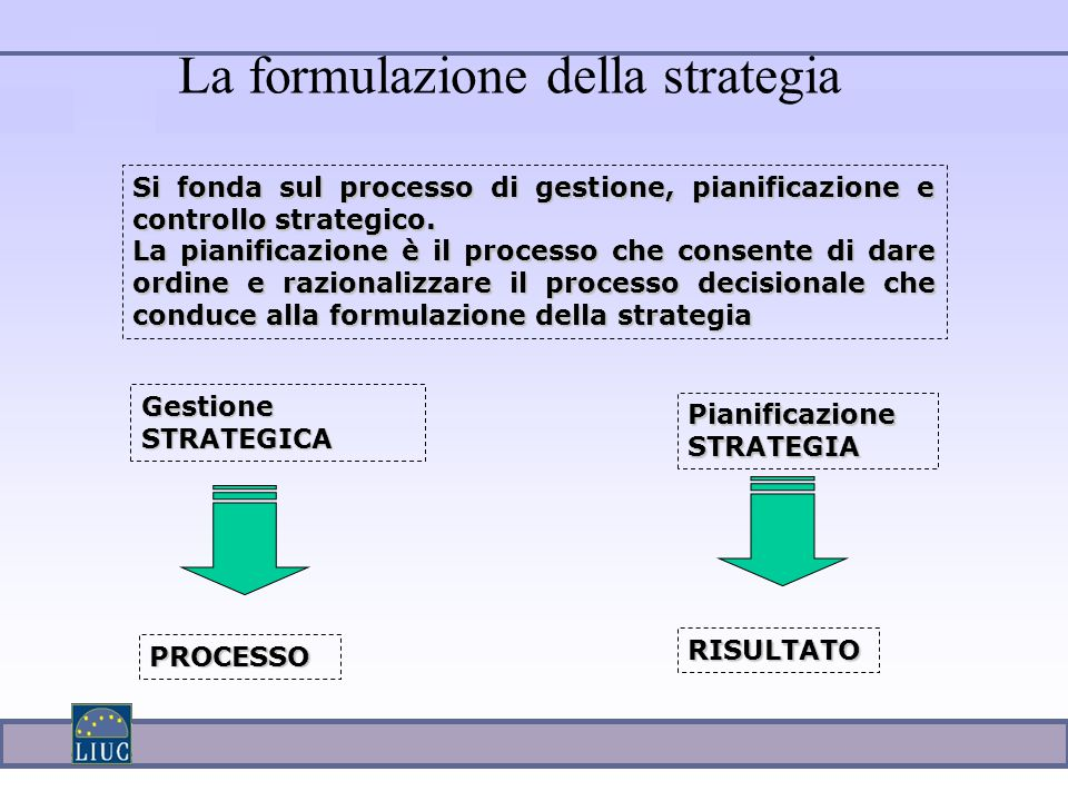 La formulazione della strategia