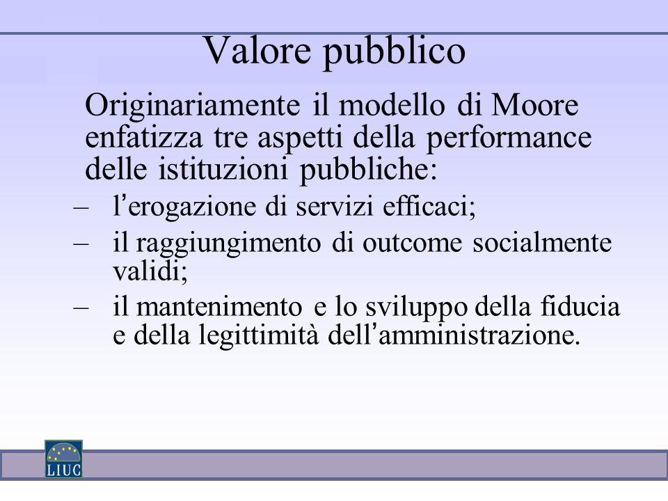 Valore pubblico Originariamente il modello di Moore enfatizza tre aspetti della performance delle istituzioni pubbliche: