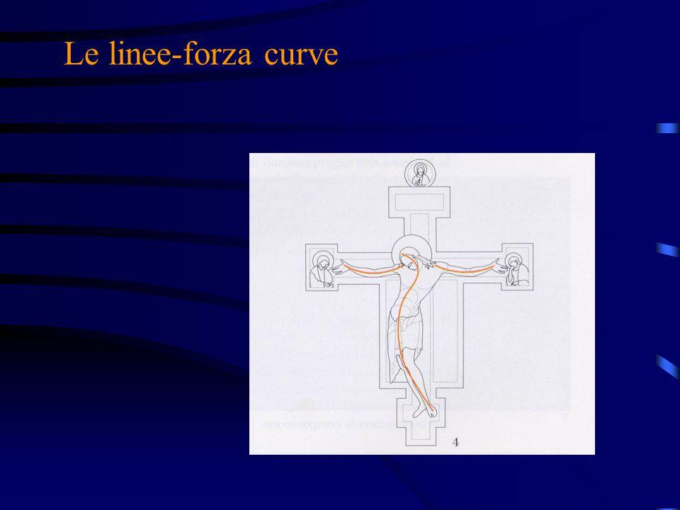 Le linee-forza curve