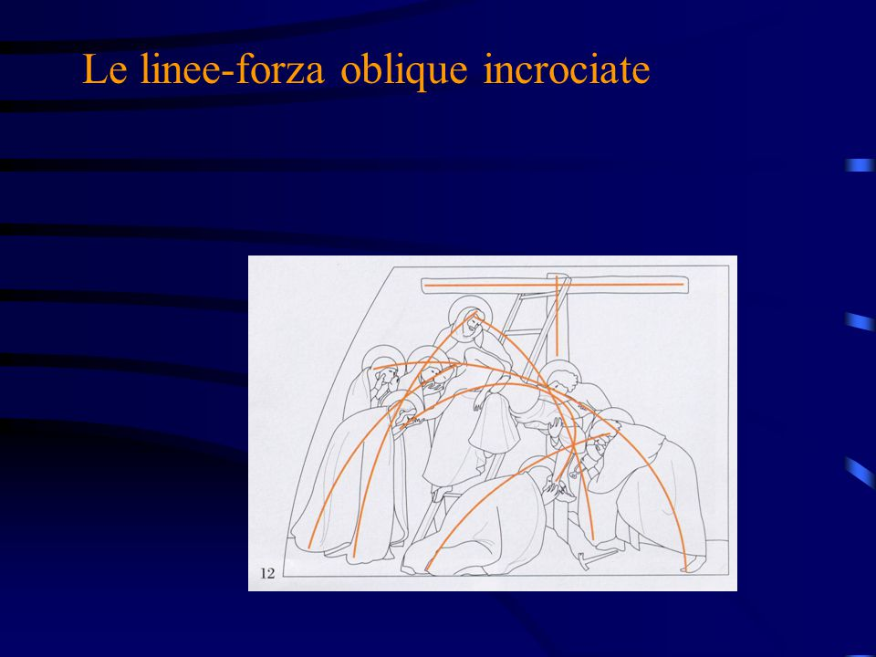 Le linee-forza oblique incrociate