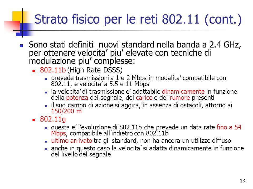 Strato fisico per le reti 802.11 (cont.)