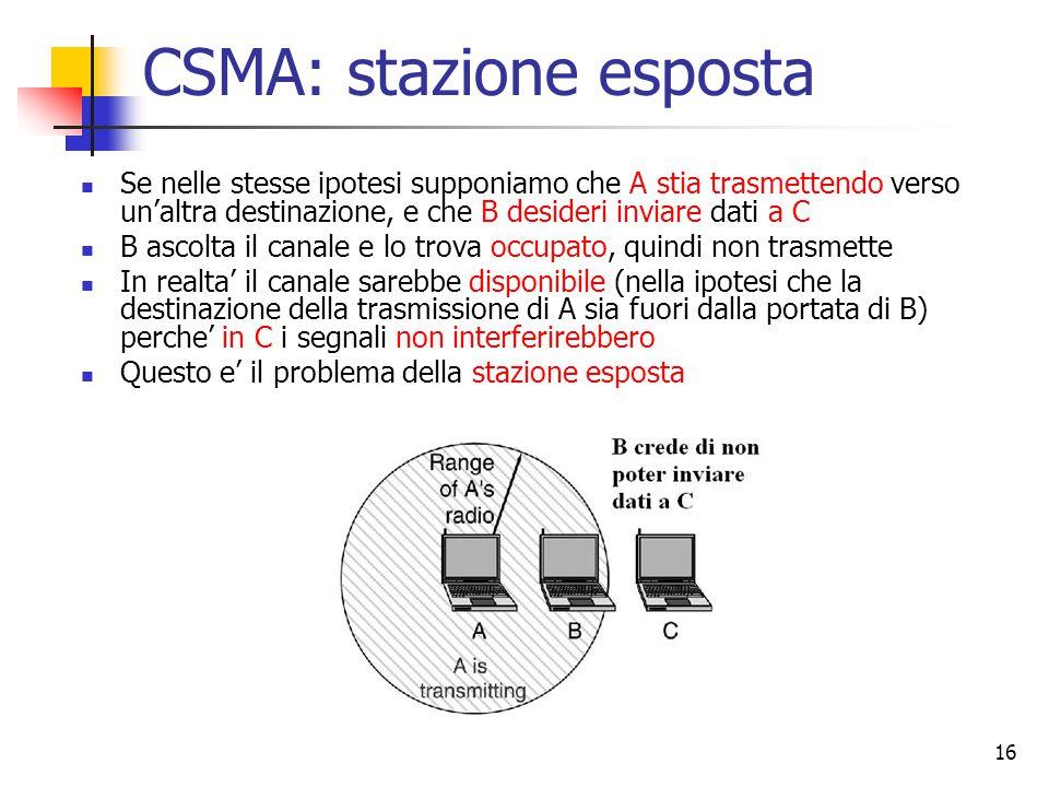 CSMA: stazione esposta