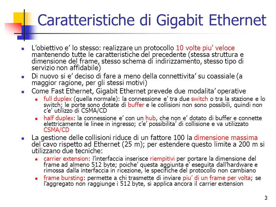 Caratteristiche di Gigabit Ethernet