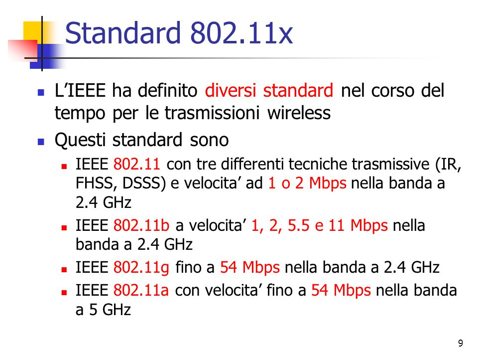 Standard 802.11x L'IEEE ha definito diversi standard nel corso del tempo per le trasmissioni wireless.