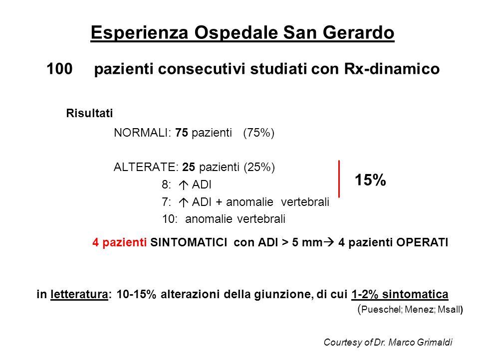 Risultati Esperienza Ospedale San Gerardo