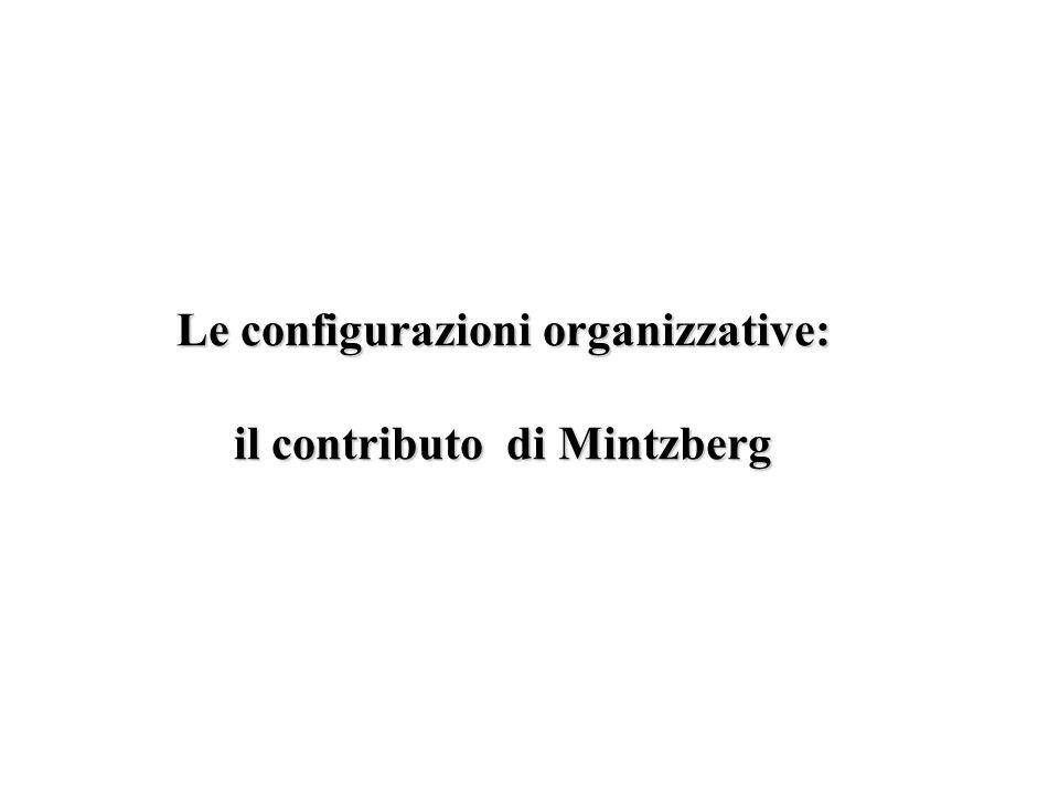 Le configurazioni organizzative: il contributo di Mintzberg
