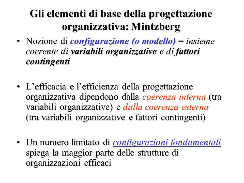 Gli elementi di base della progettazione organizzativa: Mintzberg