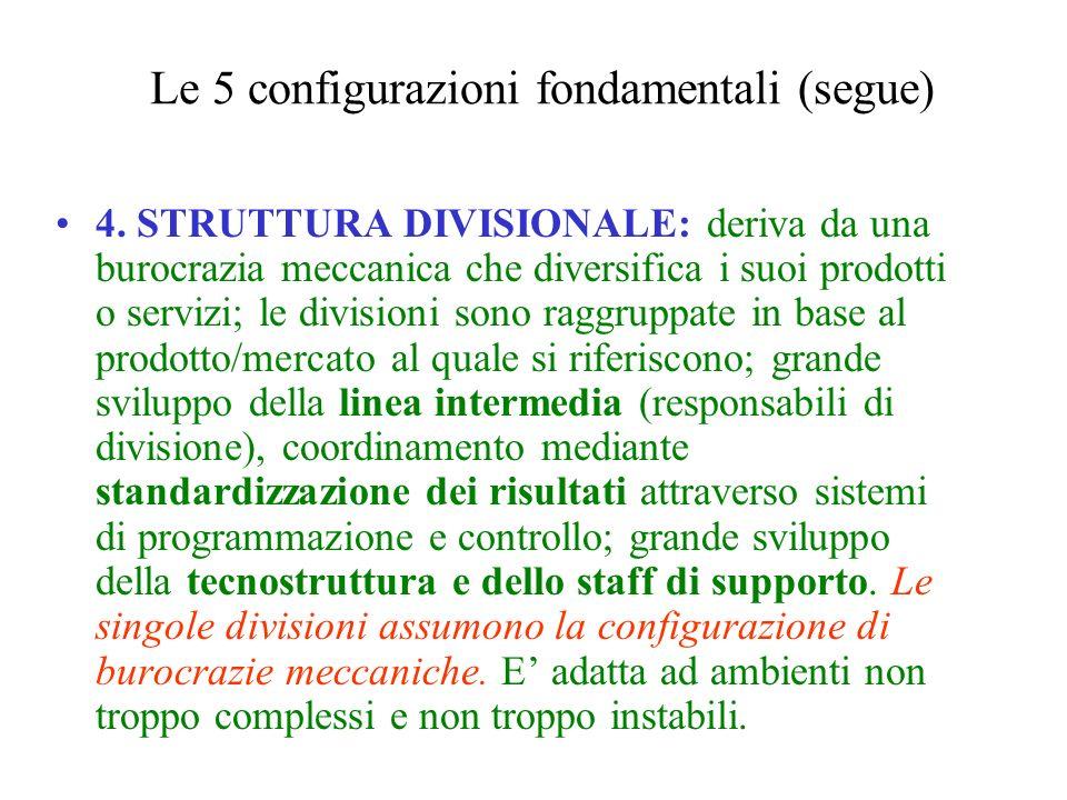 Le 5 configurazioni fondamentali (segue)