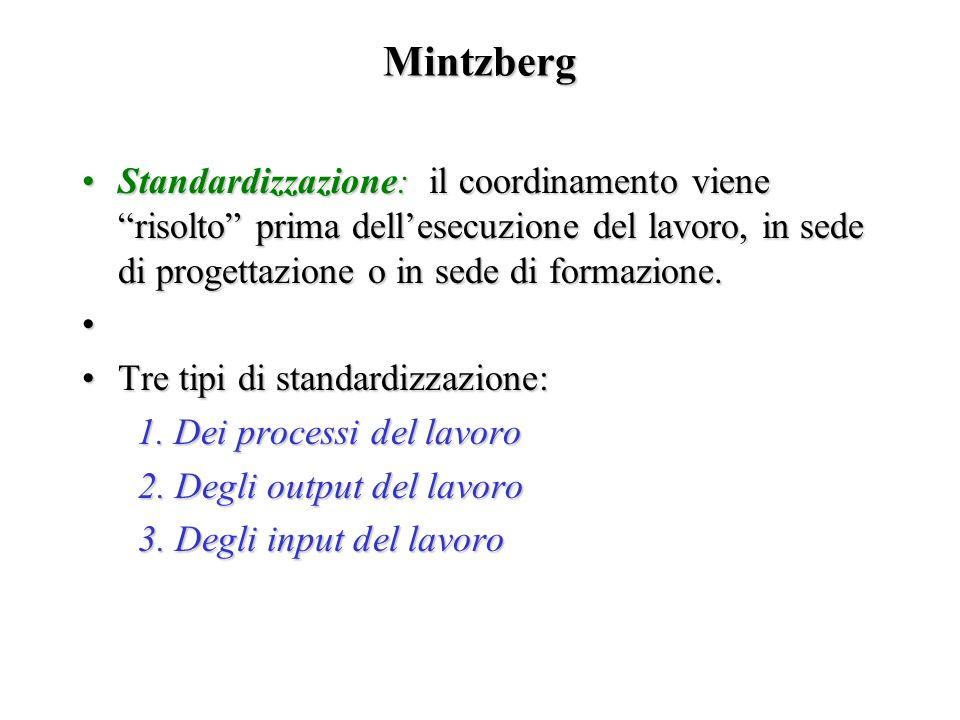Mintzberg Standardizzazione: il coordinamento viene risolto prima dell'esecuzione del lavoro, in sede di progettazione o in sede di formazione.