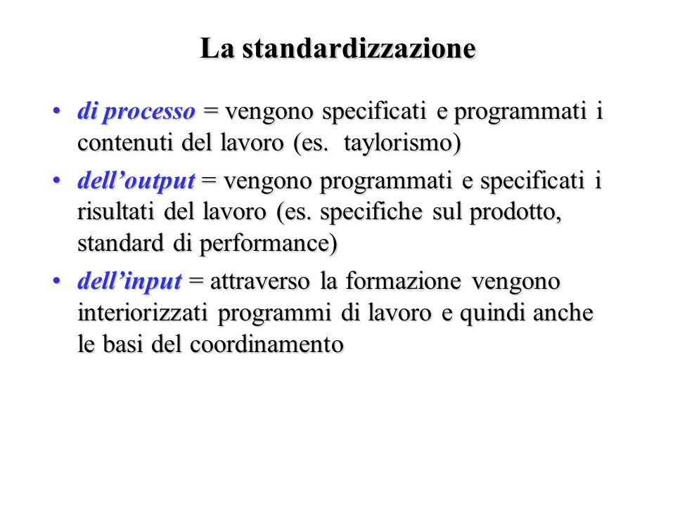 La standardizzazionedi processo = vengono specificati e programmati i contenuti del lavoro (es. taylorismo)