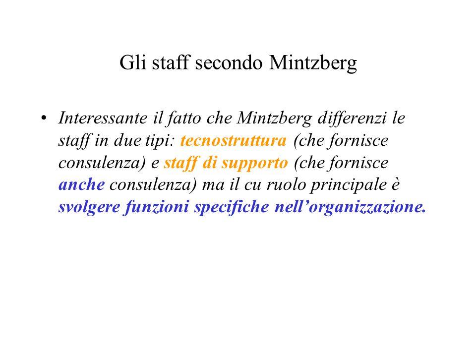 Gli staff secondo Mintzberg