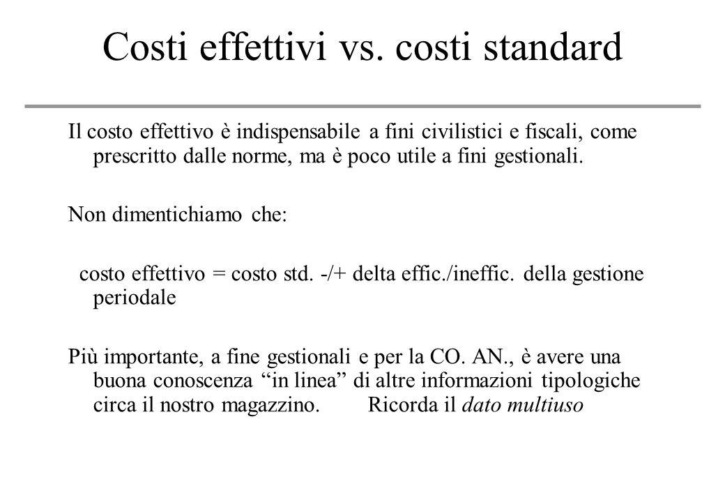 Costi effettivi vs. costi standard