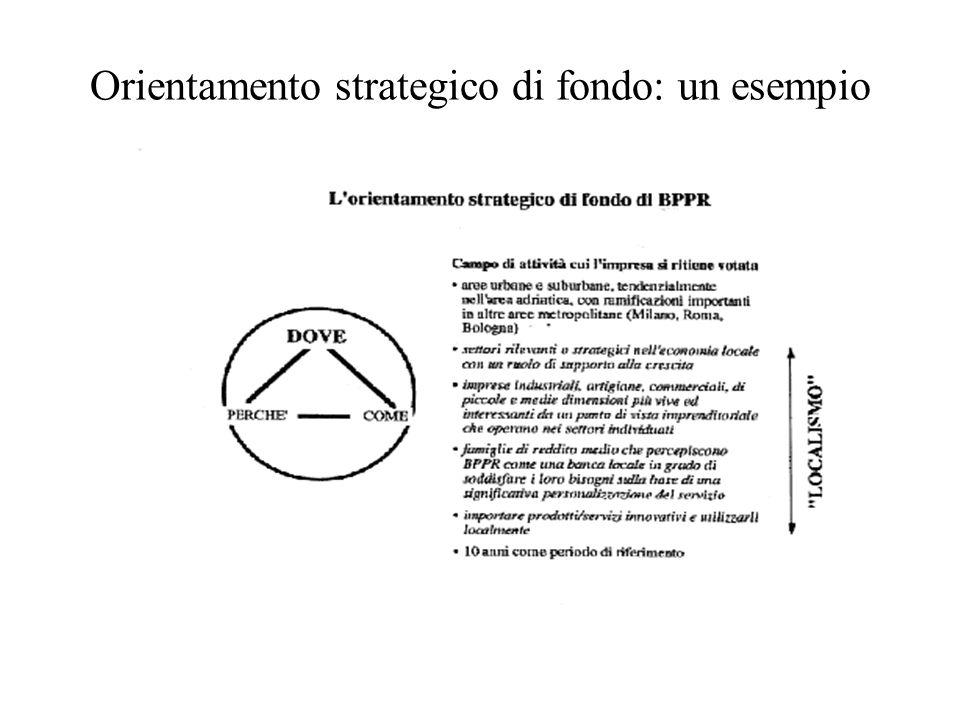 Orientamento strategico di fondo: un esempio
