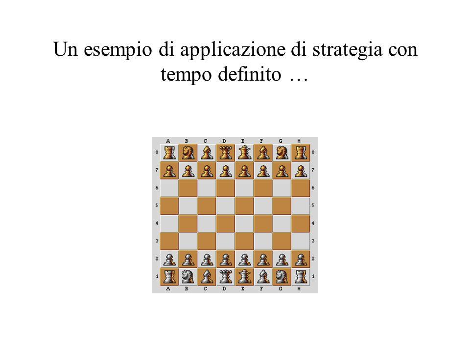 Un esempio di applicazione di strategia con tempo definito …