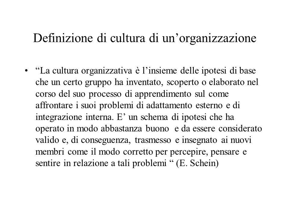 Definizione di cultura di un'organizzazione