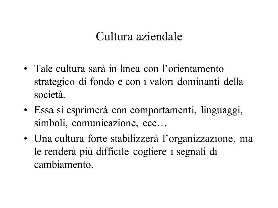 Cultura aziendale Tale cultura sarà in linea con l'orientamento strategico di fondo e con i valori dominanti della società.