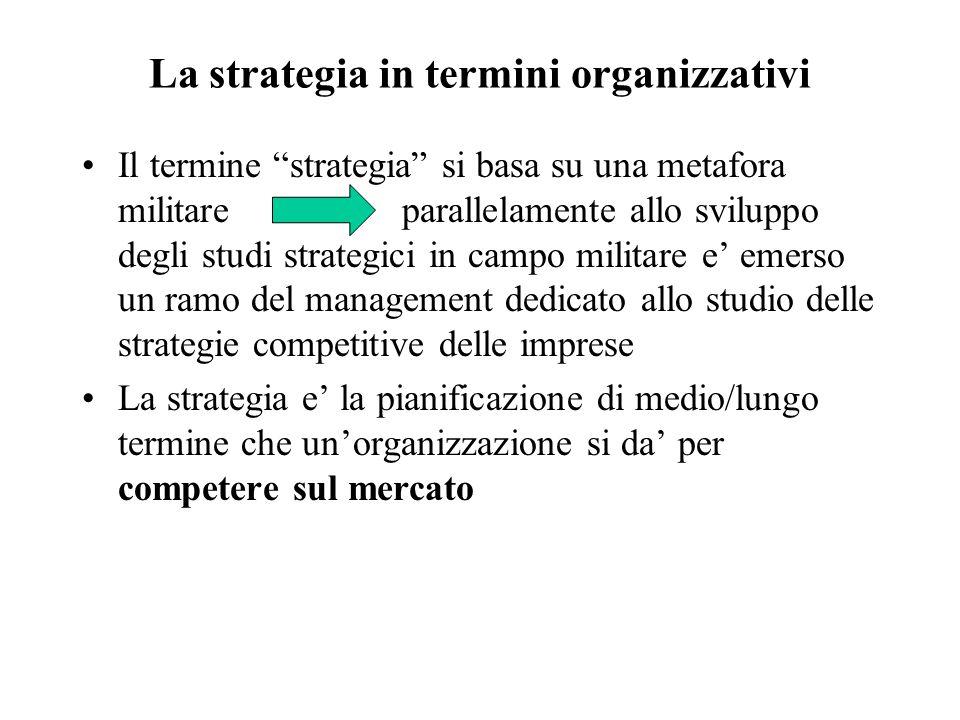 La strategia in termini organizzativi