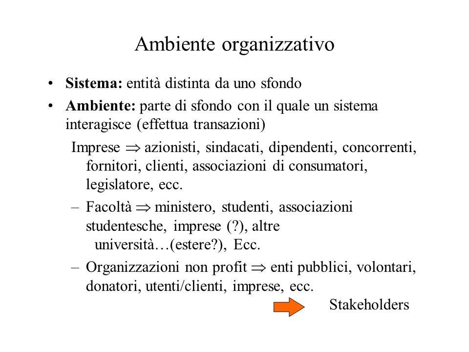 Ambiente organizzativo
