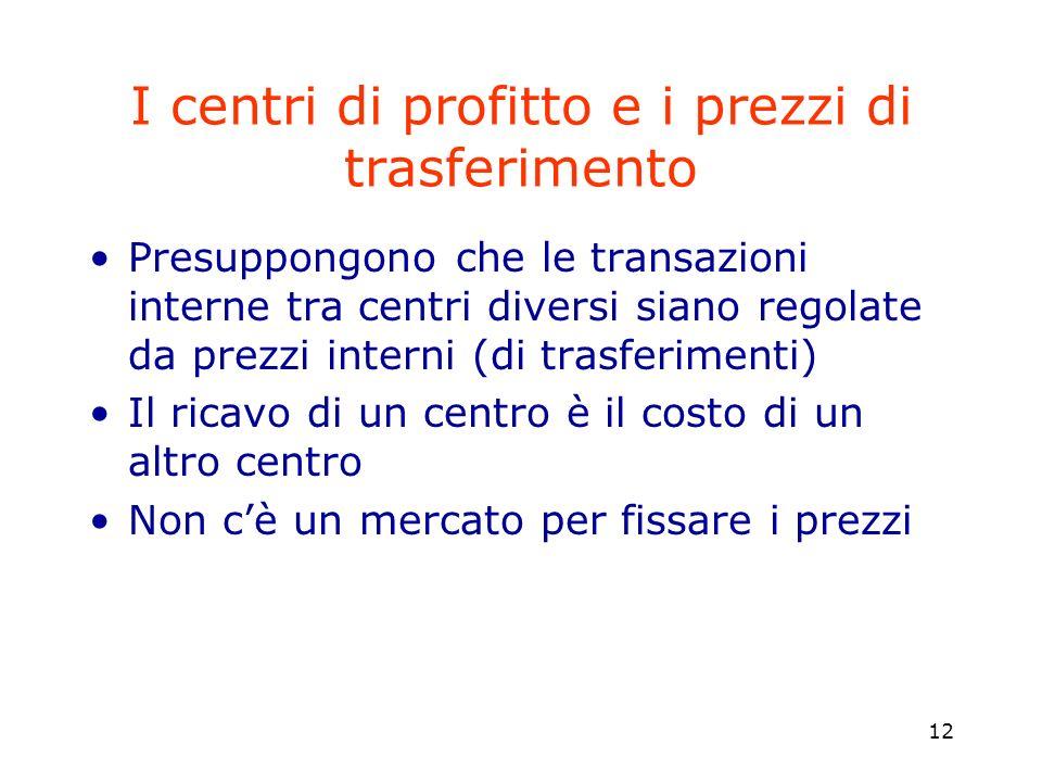 I centri di profitto e i prezzi di trasferimento