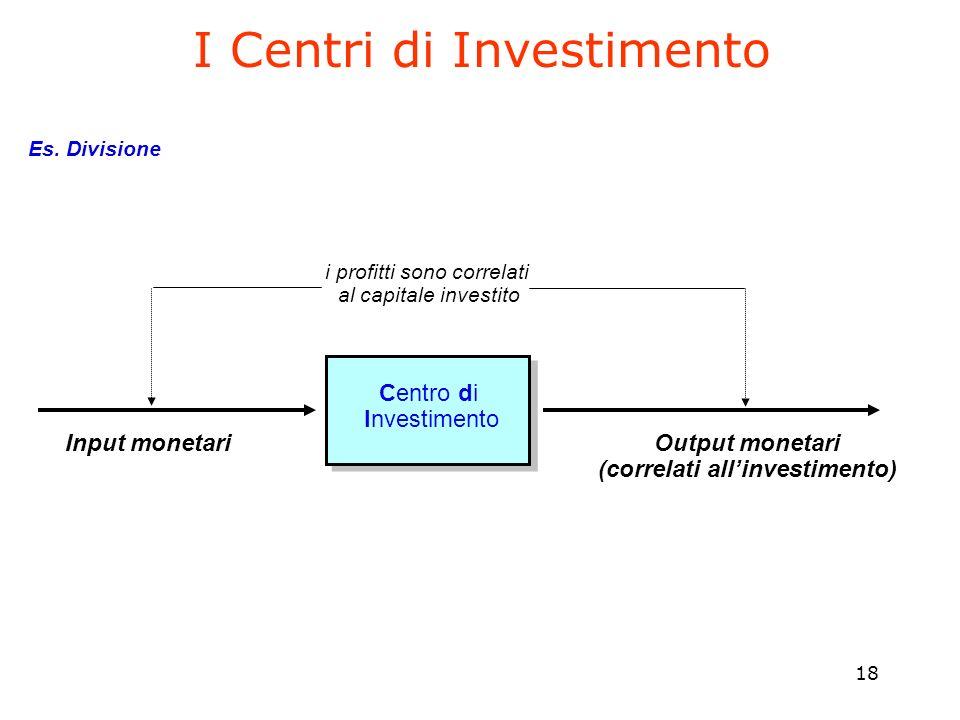 (correlati all'investimento)