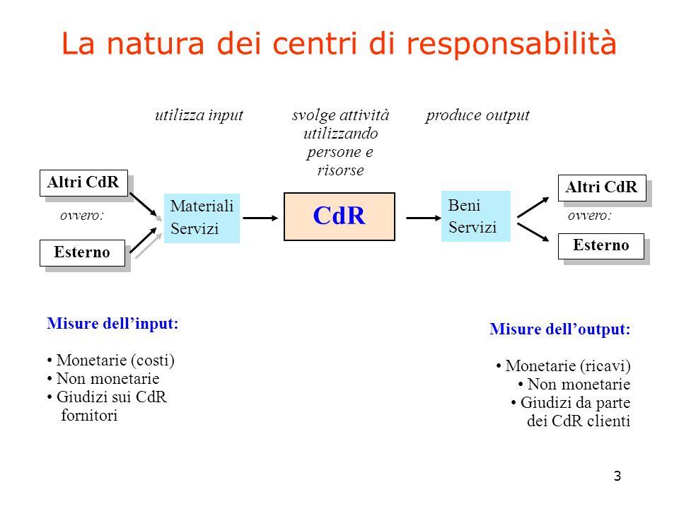 La natura dei centri di responsabilità