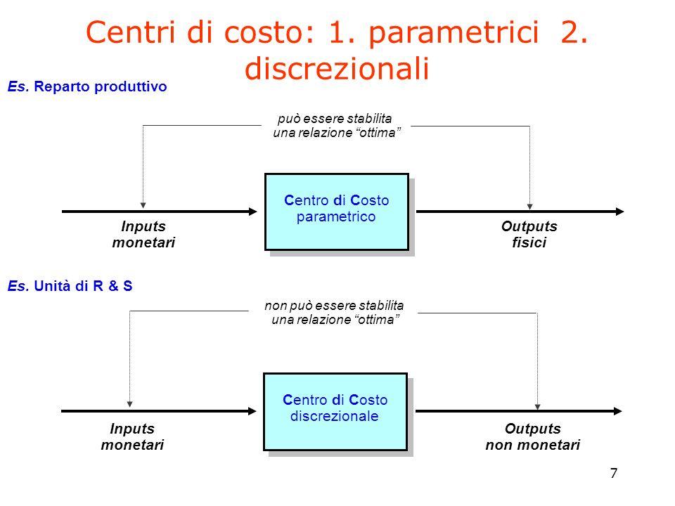 Centri di costo: 1. parametrici 2. discrezionali