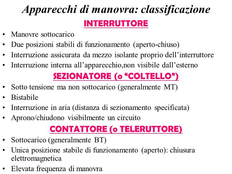 Apparecchi di manovra: classificazione