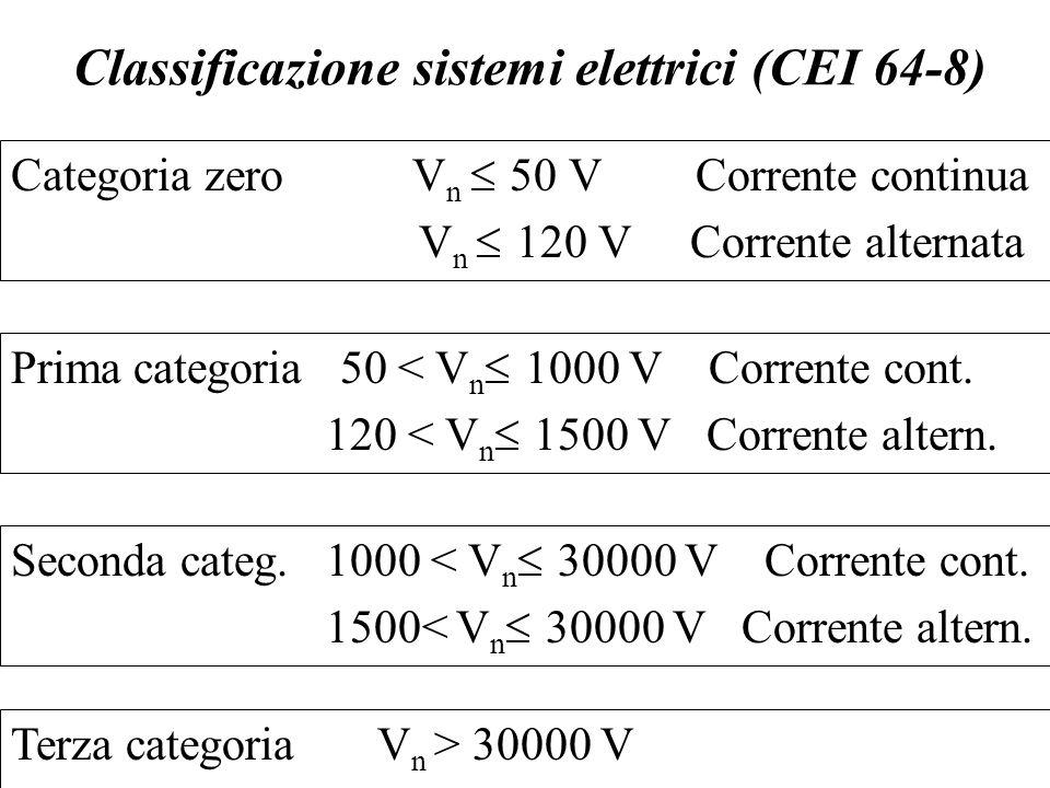 Classificazione sistemi elettrici (CEI 64-8)